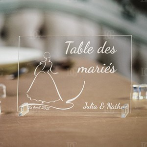 Noms de tables